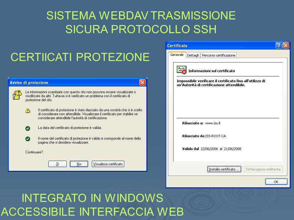 SISTEMA WEBDAV TRASMISSIONE SICURA PROTOCOLLO SSH INTEGRATO IN WINDOWS ACCESSIBILE INTERFACCIA WEB CERTIICATI PROTEZIONE