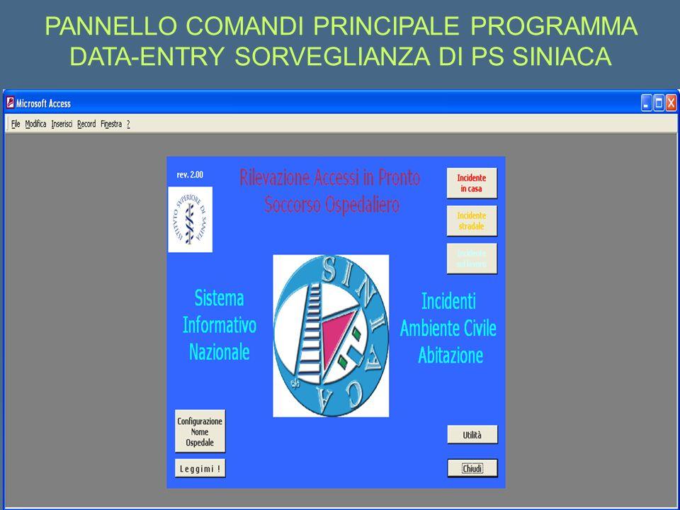 PANNELLO COMANDI PRINCIPALE PROGRAMMA DATA-ENTRY SORVEGLIANZA DI PS SINIACA