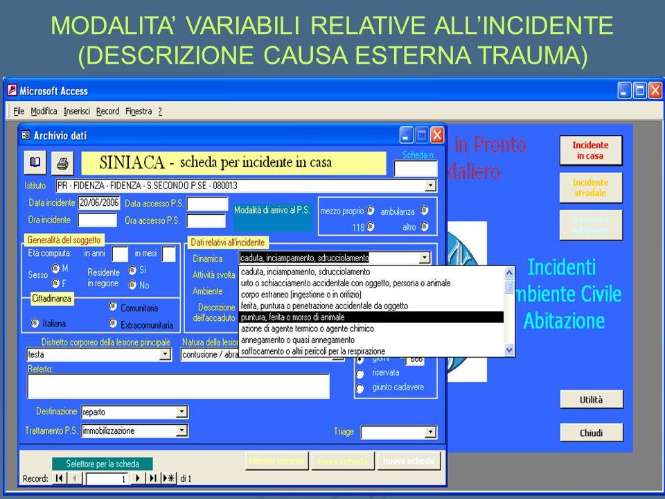 MODALITA VARIABILI RELATIVE ALLINCIDENTE (DESCRIZIONE CAUSA ESTERNA TRAUMA)