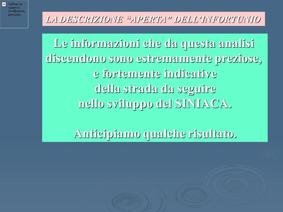 Le informazioni che da questa analisi discendono sono estremamente preziose, e fortemente indicative della strada da seguire nello sviluppo del SINIACA.