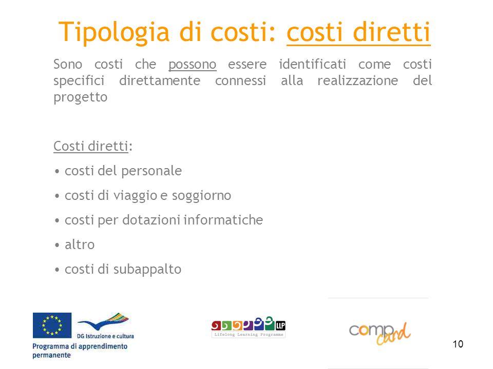 10 Tipologia di costi: costi diretti Sono costi che possono essere identificati come costi specifici direttamente connessi alla realizzazione del progetto Costi diretti: costi del personale costi di viaggio e soggiorno costi per dotazioni informatiche altro costi di subappalto