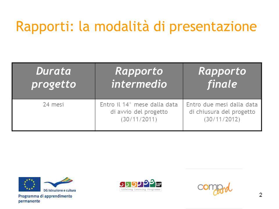 2 Rapporti: la modalità di presentazione Durata progetto Rapporto intermedio Rapporto finale 24 mesiEntro il 14° mese dalla data di avvio del progetto (30/11/2011) Entro due mesi dalla data di chiusura del progetto (30/11/2012)
