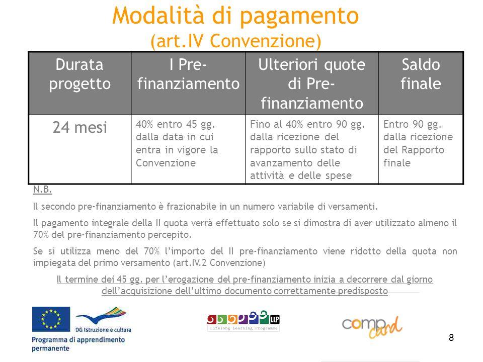 8 Modalità di pagamento (art.IV Convenzione) Durata progetto I Pre- finanziamento Ulteriori quote di Pre- finanziamento Saldo finale 24 mesi 40% entro 45 gg.