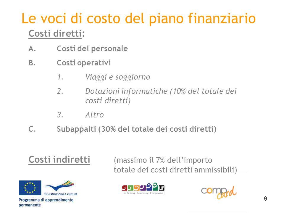 9 Le voci di costo del piano finanziario Costi diretti: A.