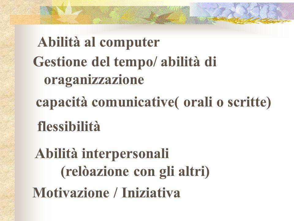 Abilità al computer Gestione del tempo/ abilità di oraganizzazione capacità comunicative( orali o scritte) flessibilità Abilità interpersonali (relòazione con gli altri) Motivazione / Iniziativa