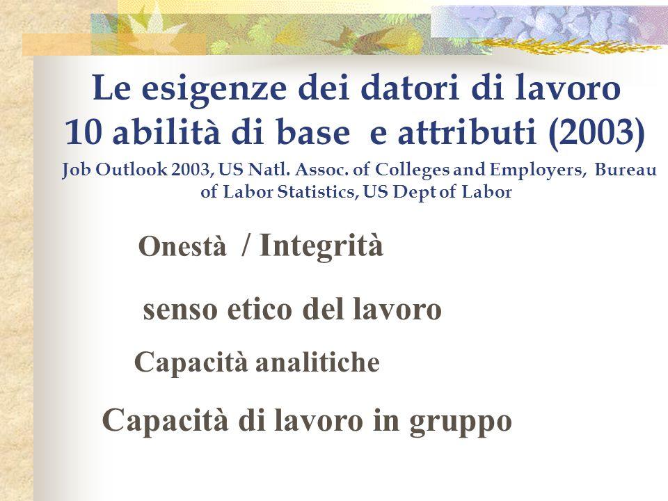 Le esigenze dei datori di lavoro 10 abilità di base e attributi (2003) Job Outlook 2003, US Natl.