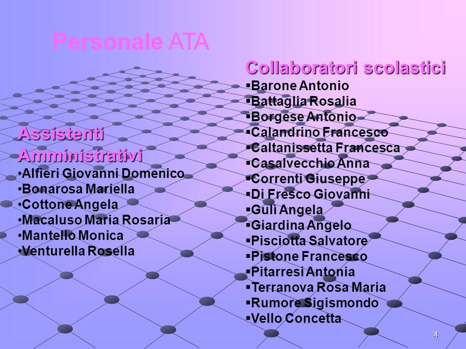 4 Assistenti Amministrativi Alfieri Giovanni Domenico Bonarosa Mariella Cottone Angela Macaluso Maria Rosaria Mantello Monica Venturella Rosella Colla