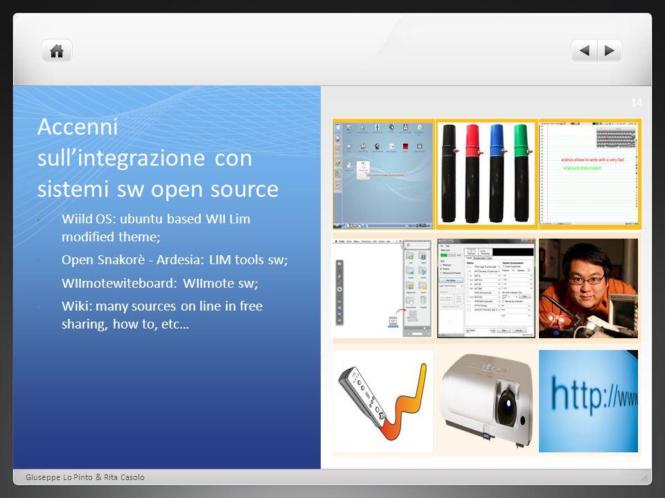 Accenni sullintegrazione con sistemi sw open source Wiild OS: ubuntu based WII Lim modified theme; Open Snakorè - Ardesia: LIM tools sw; WIImotewitebo