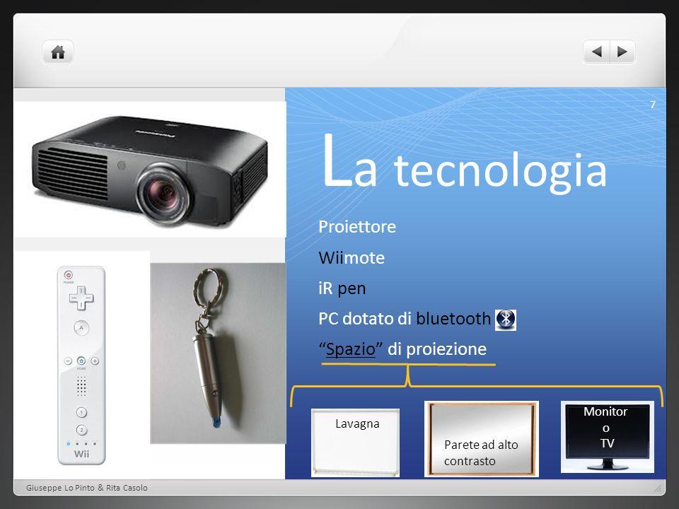 Come funziona Il PC, dotato di OS, si interfaccia con il telecomando della wii tramite portaBluetooth; Il PC, a sua volta, invia il segnale video secondario al videoproiettore,indispensabile se si vuole un immagine visibile anche a metri di distanza dal punto di trasmissione dei contenuti; Dopo aver definito l area di lavoro, tramite l apposito strumento di calibrazione dello schermo, si interagisce con il sistema operativo e con leapplicazione da esso ospitate (qualsiasi essa sia, la penna IR sostituisce di fattoil mouse).