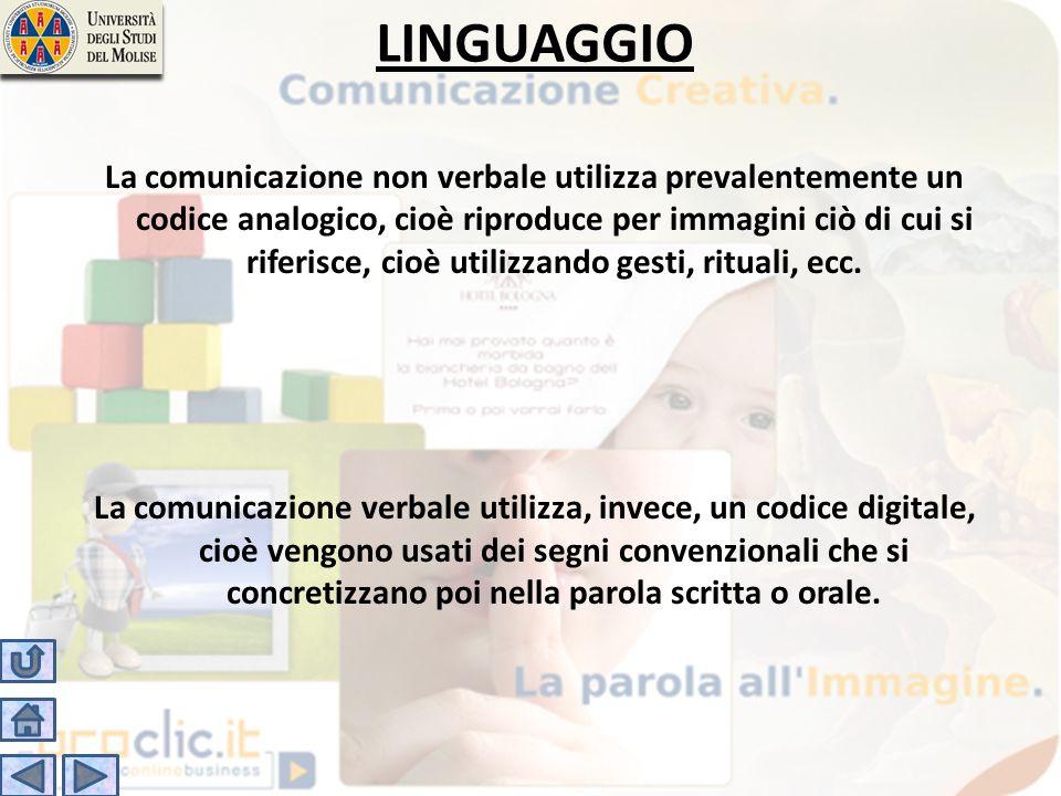LINGUAGGIO La comunicazione non verbale utilizza prevalentemente un codice analogico, cioè riproduce per immagini ciò di cui si riferisce, cioè utiliz