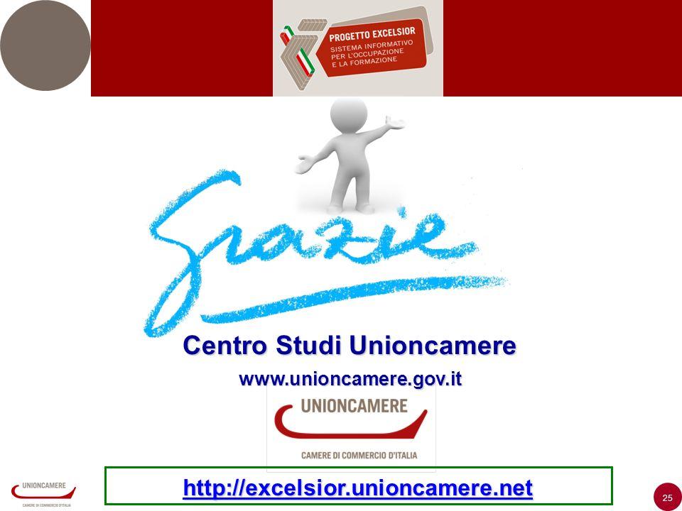 25 Centro Studi Unioncamere www.unioncamere.gov.it http://excelsior.unioncamere.net