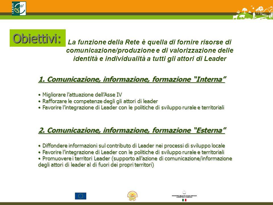 Obiettivi: 1. Comunicazione, informazione, formazione Interna Migliorare lattuazione dellAsse IV Migliorare lattuazione dellAsse IV Rafforzare le comp