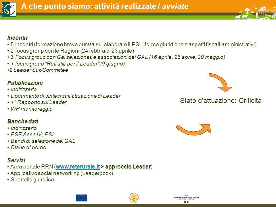 Incontri 5 incontri (formazione breve durata su: elaborare il PSL; forme giuridiche e aspetti fiscali-amministrativi) 2 focus group con le Regioni (24