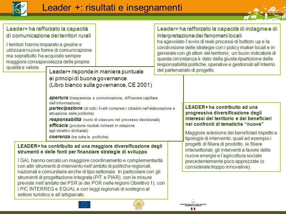 Leader+ ha rafforzato la capacità di comunicazione dei territori rurali I territori hanno imparato a gestire e utilizzare nuove forme di comunicazione
