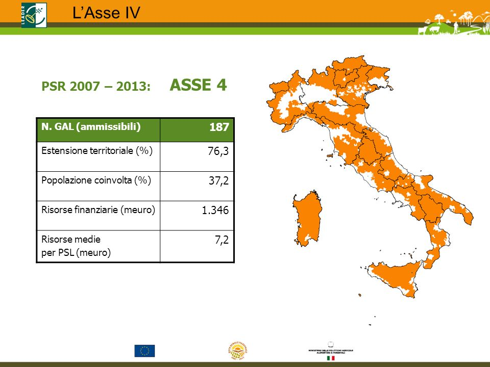 N. GAL (ammissibili) 187 Estensione territoriale (%) 76,3 Popolazione coinvolta (%) 37,2 Risorse finanziarie (meuro) 1.346 Risorse medie per PSL (meur