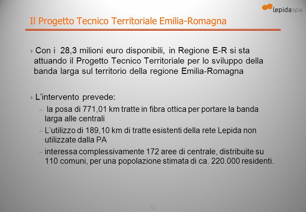 - 12 - Il Progetto Tecnico Territoriale Emilia-Romagna Con i 28,3 milioni euro disponibili, in Regione E-R si sta attuando il Progetto Tecnico Territoriale per lo sviluppo della banda larga sul territorio della regione Emilia-Romagna Lintervento prevede: – la posa di 771,01 km tratte in fibra ottica per portare la banda larga alle centrali – Lutilizzo di 189,10 km di tratte esistenti della rete Lepida non utilizzate dalla PA – interessa complessivamente 172 aree di centrale, distribuite su 110 comuni, per una popolazione stimata di ca.