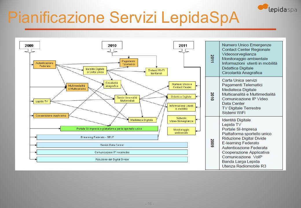 - 16 - Pianificazione Servizi LepidaSpA