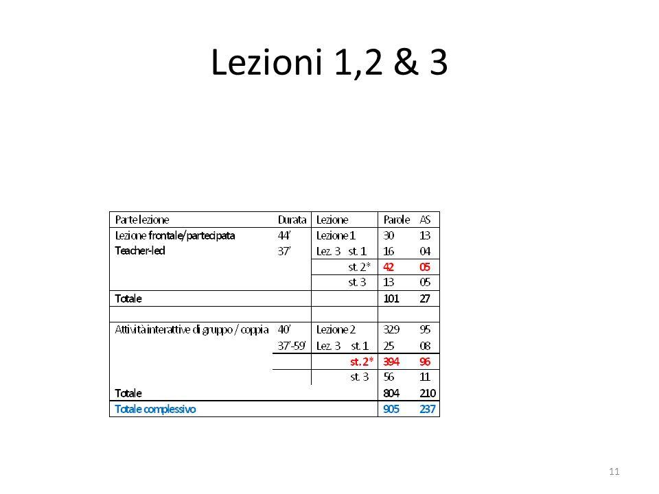 Lezioni 1,2 & 3 11