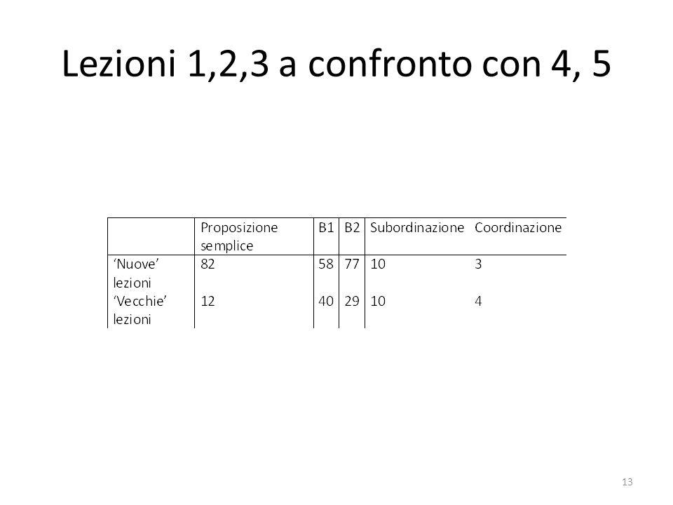 Lezioni 1,2,3 a confronto con 4, 5 13