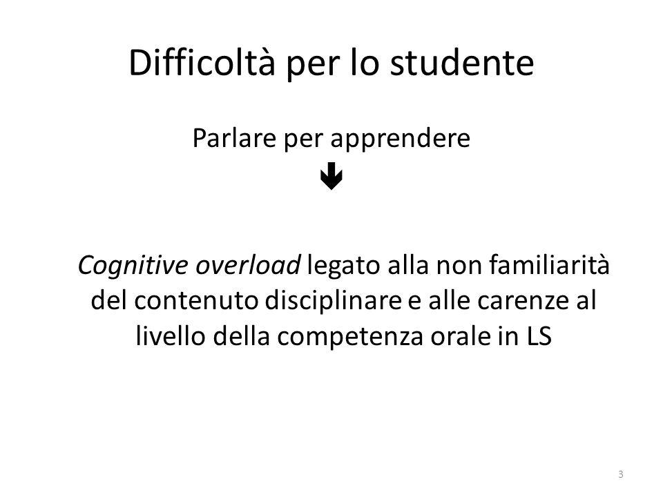 Difficoltà per lo studente Parlare per apprendere Cognitive overload legato alla non familiarità del contenuto disciplinare e alle carenze al livello della competenza orale in LS 3
