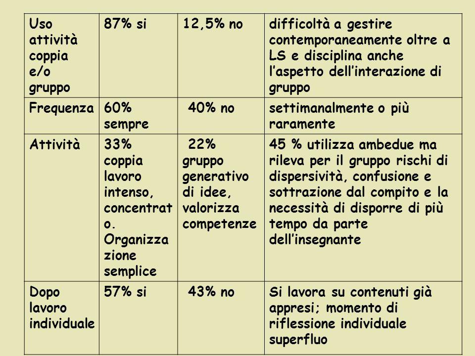 Conoscenza teorica AC 60% sì40% poco o nulla Applicazione pratica AC 25% sì75% poco o nulla Efficacia AC100% sì0% no Obiettivi AC60% Interazione linguistica simultanea 40% Strategie cognitive problem solving