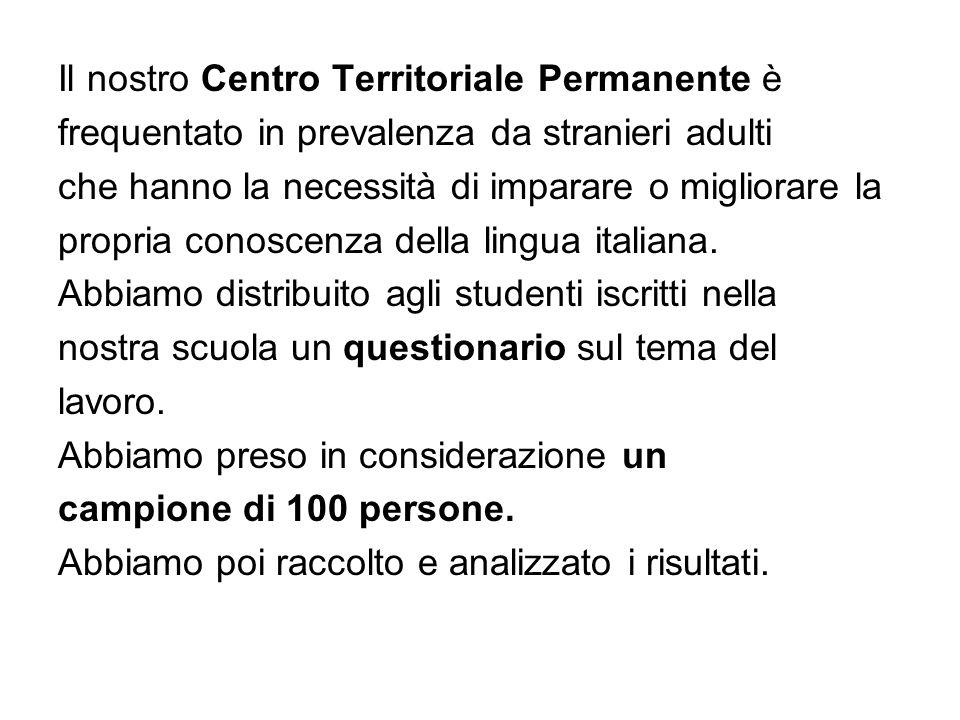 Il nostro Centro Territoriale Permanente è frequentato in prevalenza da stranieri adulti che hanno la necessità di imparare o migliorare la propria conoscenza della lingua italiana.
