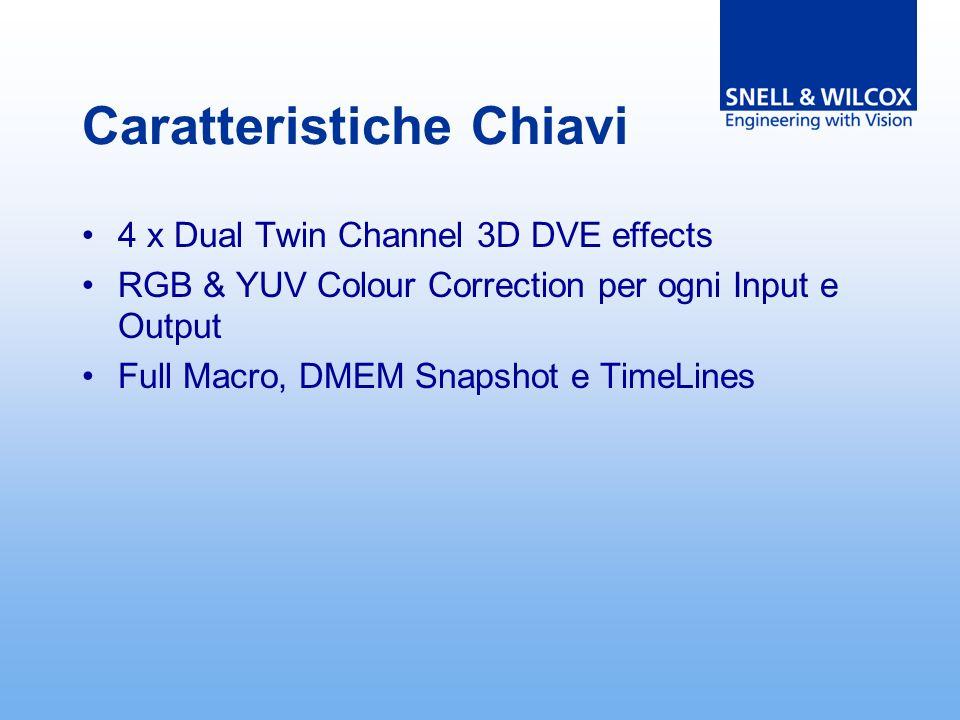 4 x Dual Twin Channel 3D DVE effects RGB & YUV Colour Correction per ogni Input e Output Full Macro, DMEM Snapshot e TimeLines