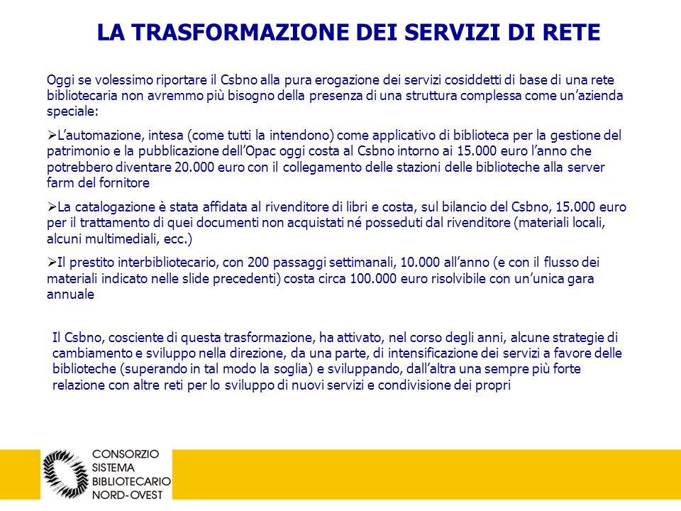 11 LA TRASFORMAZIONE DEI SERVIZI DI RETE Oggi se volessimo riportare il Csbno alla pura erogazione dei servizi cosiddetti di base di una rete bibliotecaria non avremmo più bisogno della presenza di una struttura complessa come unazienda speciale: Lautomazione, intesa (come tutti la intendono) come applicativo di biblioteca per la gestione del patrimonio e la pubblicazione dellOpac oggi costa al Csbno intorno ai 15.000 euro lanno che potrebbero diventare 20.000 euro con il collegamento delle stazioni delle biblioteche alla server farm del fornitore La catalogazione è stata affidata al rivenditore di libri e costa, sul bilancio del Csbno, 15.000 euro per il trattamento di quei documenti non acquistati né posseduti dal rivenditore (materiali locali, alcuni multimediali, ecc.) Il prestito interbibliotecario, con 200 passaggi settimanali, 10.000 allanno (e con il flusso dei materiali indicato nelle slide precedenti) costa circa 100.000 euro risolvibile con ununica gara annuale Il Csbno, cosciente di questa trasformazione, ha attivato, nel corso degli anni, alcune strategie di cambiamento e sviluppo nella direzione, da una parte, di intensificazione dei servizi a favore delle biblioteche (superando in tal modo la soglia) e sviluppando, dallaltra una sempre più forte relazione con altre reti per lo sviluppo di nuovi servizi e condivisione dei propri