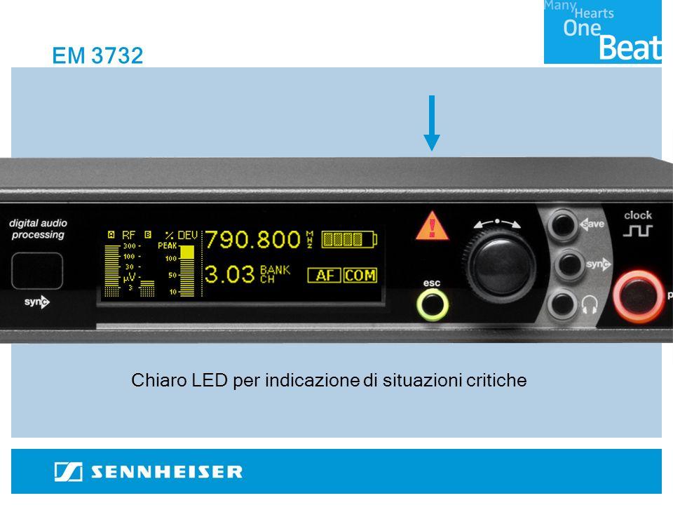 Chiaro LED per indicazione di situazioni critiche EM 3732