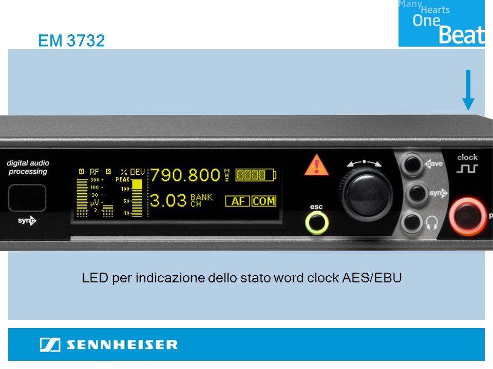 LED per indicazione dello stato word clock AES/EBU EM 3732