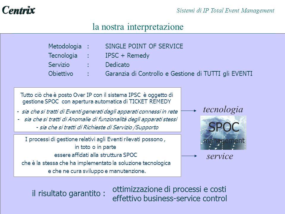 Metodologia : SINGLE POINT OF SERVICE Tecnologia :IPSC + Remedy Servizio :Dedicato Obiettivo : Garanzia di Controllo e Gestione di TUTTI gli EVENTI la