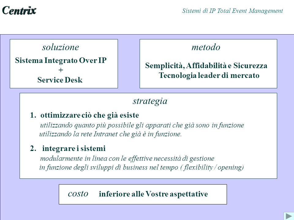 Sistema Integrato Over IP + Service Desk 1.