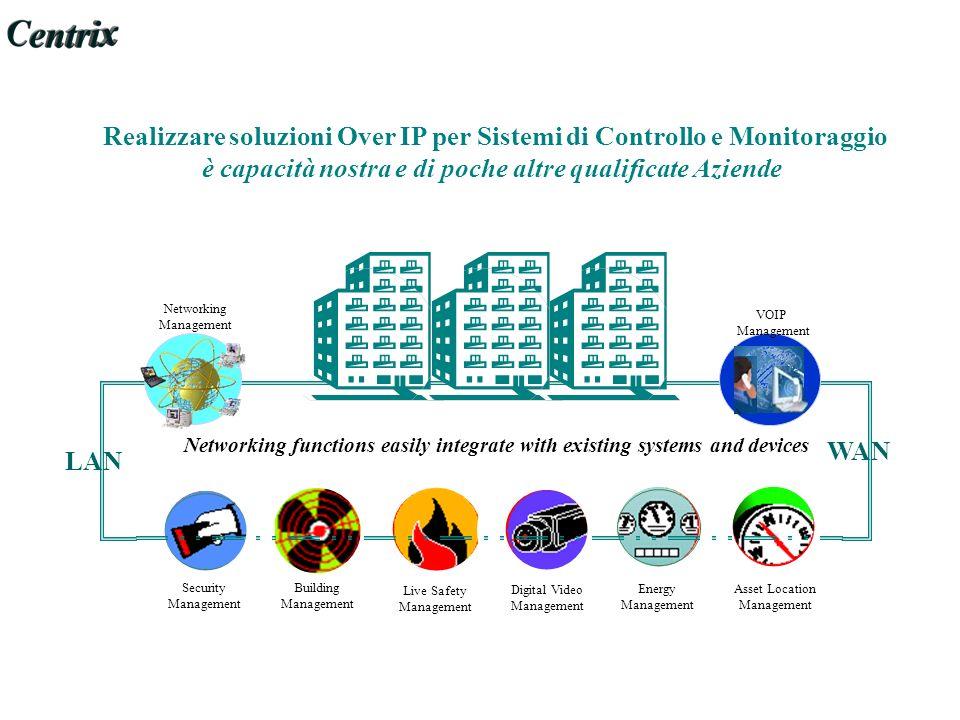 Realizzare soluzioni Over IP per Sistemi di Controllo e Monitoraggio è capacità nostra e di poche altre qualificate Aziende WAN LAN Networking functio