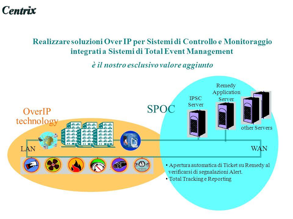 Realizzare soluzioni Over IP per Sistemi di Controllo e Monitoraggio integrati a Sistemi di Total Event Management è il nostro esclusivo valore aggiun