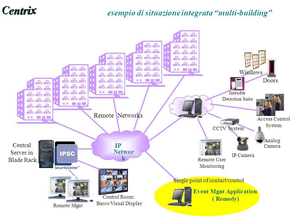 esempio di situazione integrata multi-building IP Networ k Intruder Detection Suite Windows Doors Remote Networks Access Control System Analog Camera