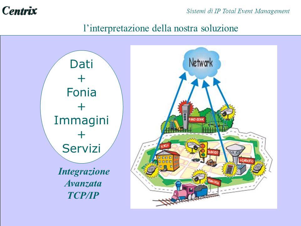Dati + Fonia + Immagini + Servizi Integrazione Avanzata TCP/IP linterpretazione della nostra soluzione Sistemi di IP Total Event Management