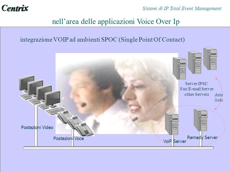 integrazione VOIP ad ambienti SPOC (Single Point Of Contact) nellarea delle applicazioni Voice Over Ip Postazioni Video VoiP Server Remedy Server Serv