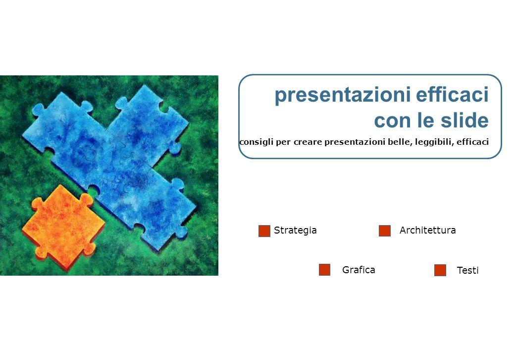 presentazioni efficaci con le slide consigli per creare presentazioni belle, leggibili, efficaci Strategia Architettura Grafica Testi
