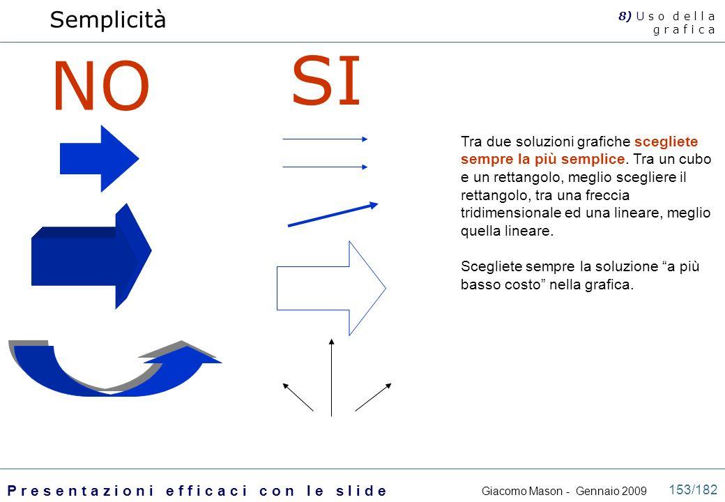 Giacomo Mason - Gennaio 2009 P r e s e n t a z i o n i e f f i c a c i c o n l e s l i d e 153/182 Semplicità Tra due soluzioni grafiche scegliete sem