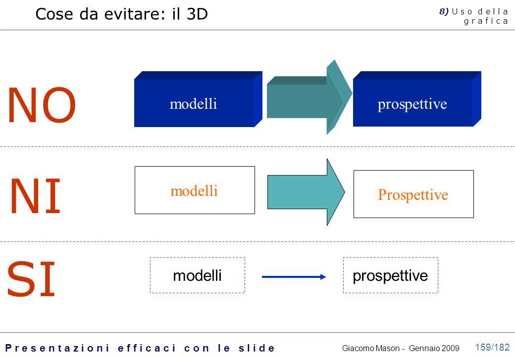 Giacomo Mason - Gennaio 2009 P r e s e n t a z i o n i e f f i c a c i c o n l e s l i d e 159/182 modelliprospettive NONI modelli Prospettive modelli