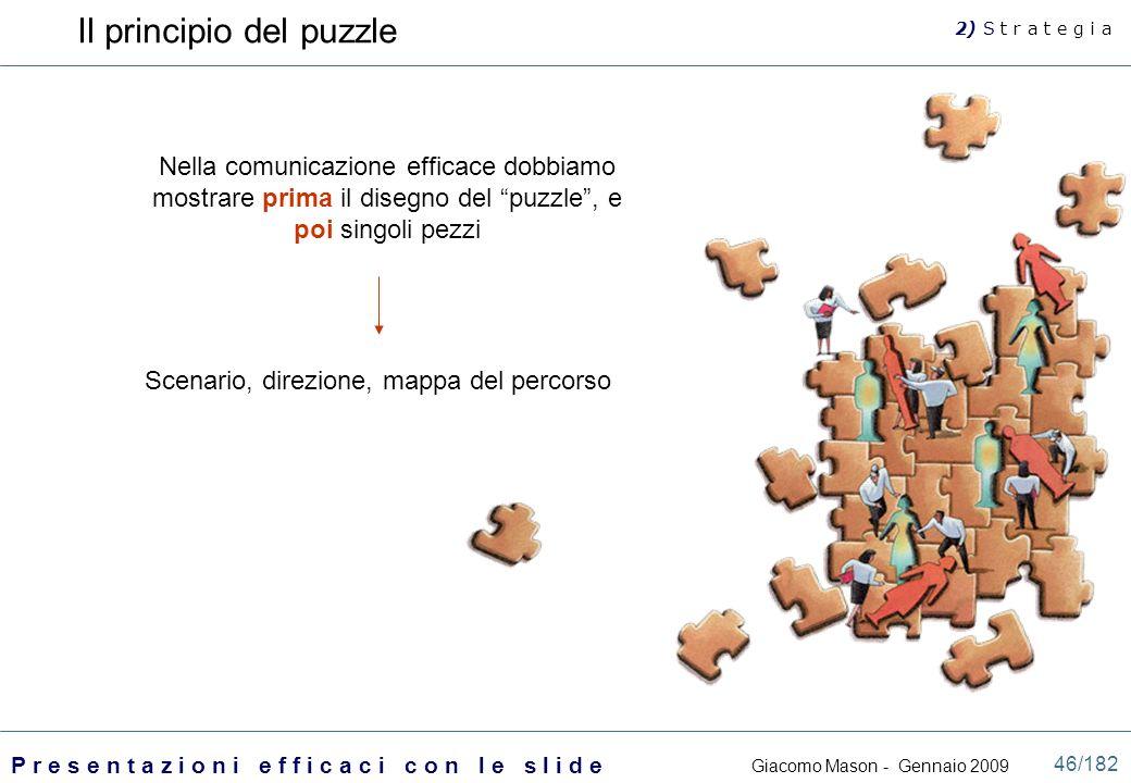 Giacomo Mason - Gennaio 2009 P r e s e n t a z i o n i e f f i c a c i c o n l e s l i d e 46/182 Il principio del puzzle Nella comunicazione efficace