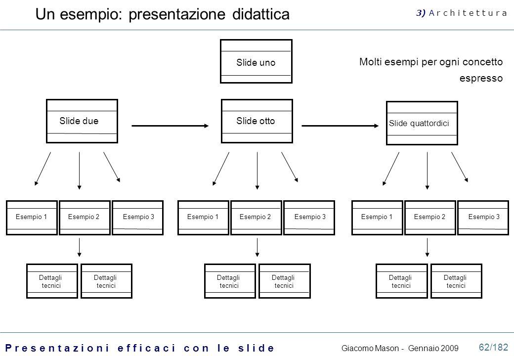 Giacomo Mason - Gennaio 2009 P r e s e n t a z i o n i e f f i c a c i c o n l e s l i d e 62/182 Slide uno Slide due Esempio 3Esempio 2 Esempio 1 Sli