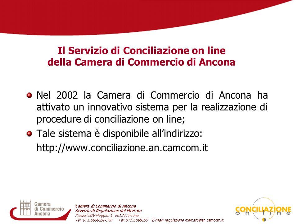 Camera di Commercio di Ancona Servizio di Regolazione del Mercato Piazza XXIV Maggio, 1 60124 Ancona Tel.