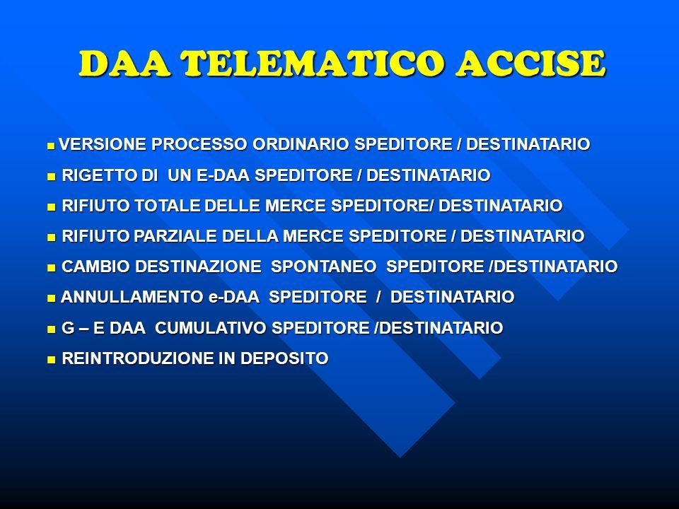 DAA TELEMATICO ACCISE VERSIONE PROCESSO ORDINARIO SPEDITORE / DESTINATARIO VERSIONE PROCESSO ORDINARIO SPEDITORE / DESTINATARIO RIGETTO DI UN E-DAA SPEDITORE / DESTINATARIO RIGETTO DI UN E-DAA SPEDITORE / DESTINATARIO RIFIUTO TOTALE DELLE MERCE SPEDITORE/ DESTINATARIO RIFIUTO TOTALE DELLE MERCE SPEDITORE/ DESTINATARIO RIFIUTO PARZIALE DELLA MERCE SPEDITORE / DESTINATARIO RIFIUTO PARZIALE DELLA MERCE SPEDITORE / DESTINATARIO CAMBIO DESTINAZIONE SPONTANEO SPEDITORE /DESTINATARIO CAMBIO DESTINAZIONE SPONTANEO SPEDITORE /DESTINATARIO ANNULLAMENTO e-DAA SPEDITORE / DESTINATARIO ANNULLAMENTO e-DAA SPEDITORE / DESTINATARIO G – E DAA CUMULATIVO SPEDITORE /DESTINATARIO G – E DAA CUMULATIVO SPEDITORE /DESTINATARIO REINTRODUZIONE IN DEPOSITO REINTRODUZIONE IN DEPOSITO