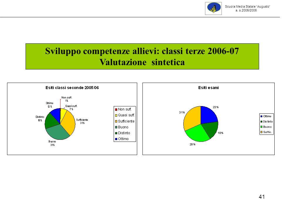 41 Sviluppo competenze allievi: classi terze 2006-07 Valutazione sintetica Scuola Media Statale Augusto a.