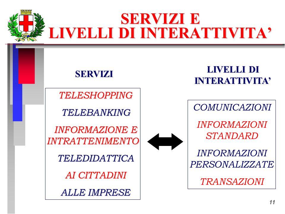 11 SERVIZI E LIVELLI DI INTERATTIVITA TELESHOPPING TELESHOPPING TELEBANKING TELEBANKING INFORMAZIONE E INTRATTENIMENTO INFORMAZIONE E INTRATTENIMENTO TELEDIDATTICA TELEDIDATTICA AI CITTADINI AI CITTADINI ALLE IMPRESE ALLE IMPRESE COMUNICAZIONI INFORMAZIONI STANDARD INFORMAZIONI PERSONALIZZATE TRANSAZIONI LIVELLI DI INTERATTIVITA SERVIZI