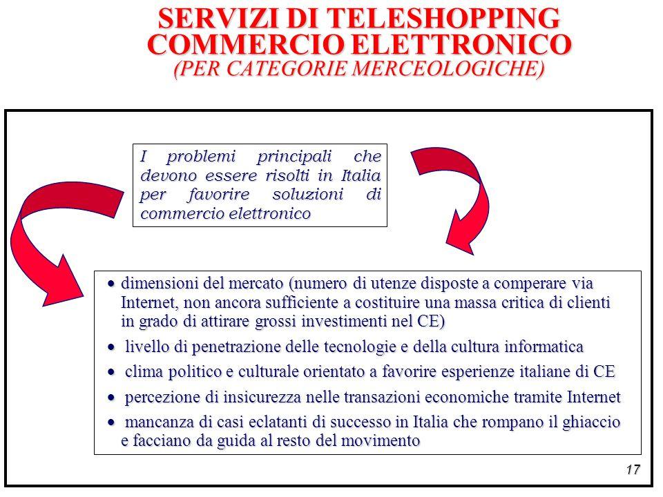 I problemi principali che devono essere risolti in Italia per favorire soluzioni di commercio elettronico dimensioni del mercato (numero di utenze disposte a comperare via Internet, non ancora sufficiente a costituire una massa critica di clienti in grado di attirare grossi investimenti nel CE) dimensioni del mercato (numero di utenze disposte a comperare via Internet, non ancora sufficiente a costituire una massa critica di clienti in grado di attirare grossi investimenti nel CE) livello di penetrazione delle tecnologie e della cultura informatica livello di penetrazione delle tecnologie e della cultura informatica clima politico e culturale orientato a favorire esperienze italiane di CE clima politico e culturale orientato a favorire esperienze italiane di CE percezione di insicurezza nelle transazioni economiche tramite Internet percezione di insicurezza nelle transazioni economiche tramite Internet mancanza di casi eclatanti di successo in Italia che rompano il ghiaccio e facciano da guida al resto del movimento mancanza di casi eclatanti di successo in Italia che rompano il ghiaccio e facciano da guida al resto del movimento SERVIZI DI TELESHOPPING COMMERCIO ELETTRONICO (PER CATEGORIE MERCEOLOGICHE) 17