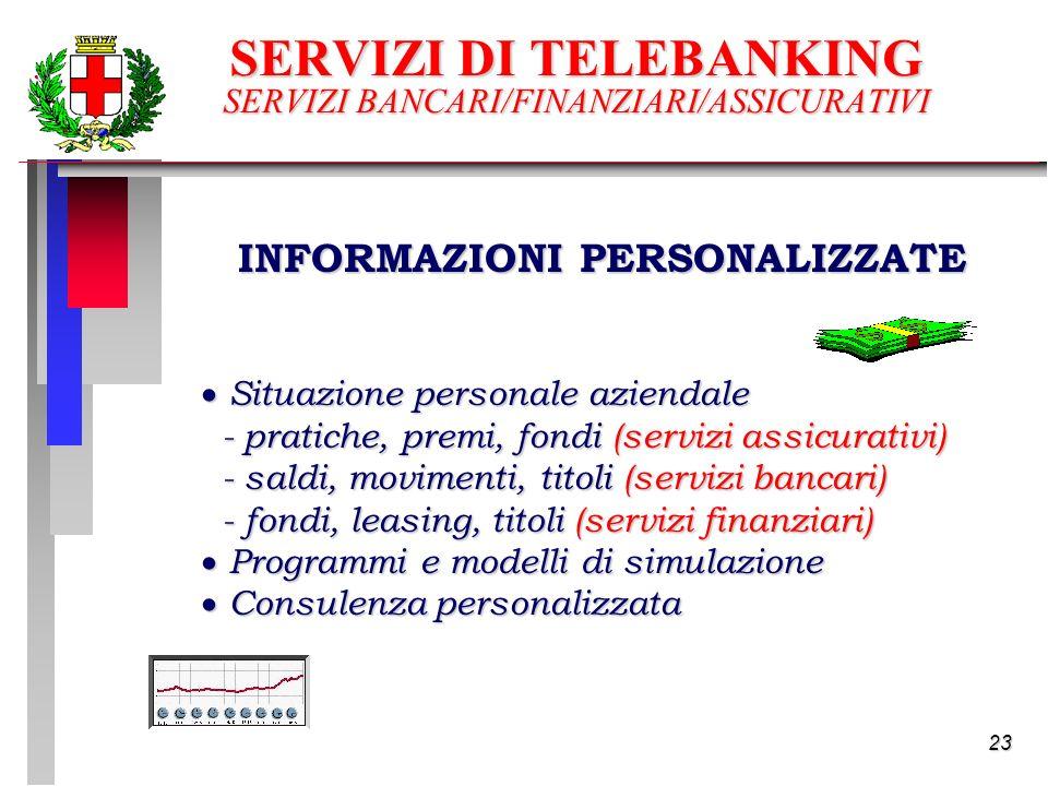 23 INFORMAZIONI PERSONALIZZATE Situazione personale aziendale Situazione personale aziendale - pratiche, premi, fondi (servizi assicurativi) - pratiche, premi, fondi (servizi assicurativi) - saldi, movimenti, titoli (servizi bancari) - saldi, movimenti, titoli (servizi bancari) - fondi, leasing, titoli (servizi finanziari) - fondi, leasing, titoli (servizi finanziari) Programmi e modelli di simulazione Programmi e modelli di simulazione Consulenza personalizzata Consulenza personalizzata SERVIZI DI TELEBANKING SERVIZI BANCARI/FINANZIARI/ASSICURATIVI