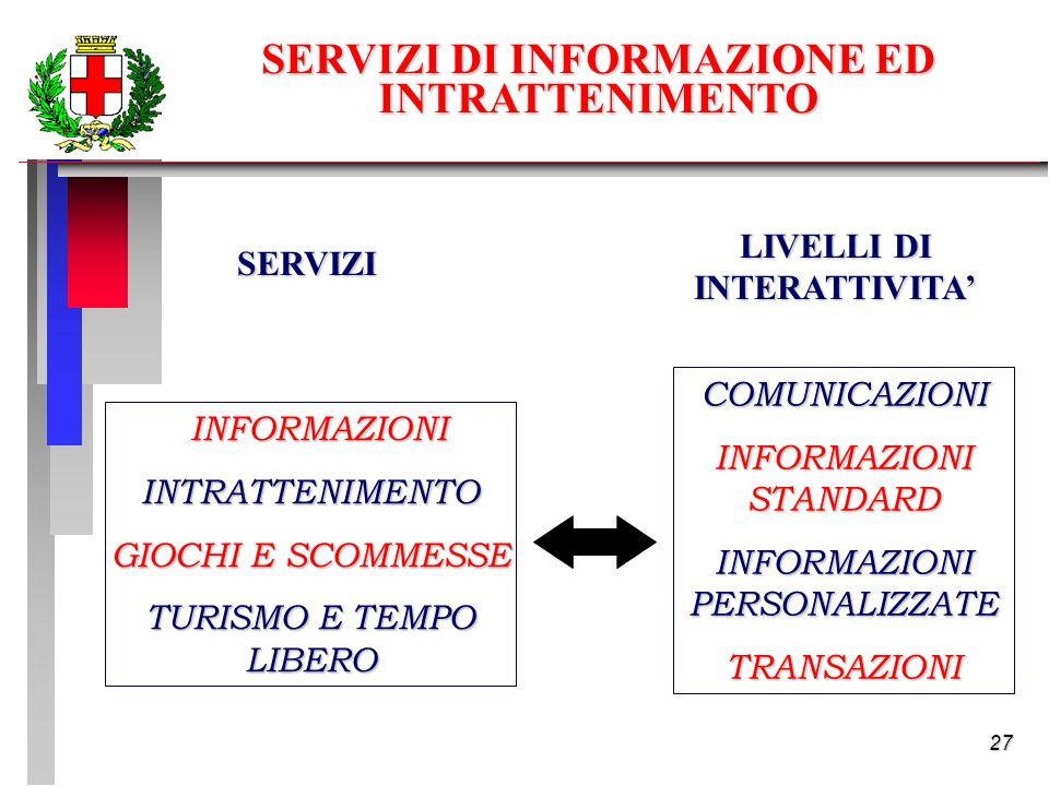 27 SERVIZI DI INFORMAZIONE ED INTRATTENIMENTO INFORMAZIONI INFORMAZIONIINTRATTENIMENTO GIOCHI E SCOMMESSE TURISMO E TEMPO LIBERO COMUNICAZIONI INFORMAZIONI STANDARD INFORMAZIONI PERSONALIZZATE TRANSAZIONI LIVELLI DI INTERATTIVITA SERVIZI