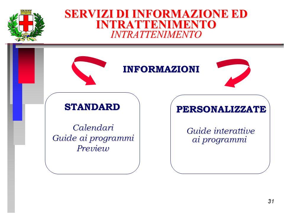 31 Calendari Guide ai programmi Guide ai programmi Preview Preview INFORMAZIONI STANDARD PERSONALIZZATE Guide interattive ai programmi SERVIZI DI INFORMAZIONE ED INTRATTENIMENTO INTRATTENIMENTO